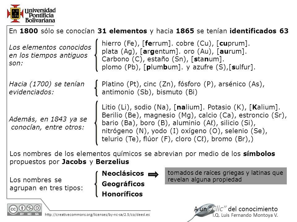 hierro (Fe), [ferrum]. cobre (Cu), [cuprum].
